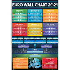 Euro 2020 Wall Chart