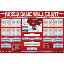 Russia - 2018 World Cup Wall Chart Poster